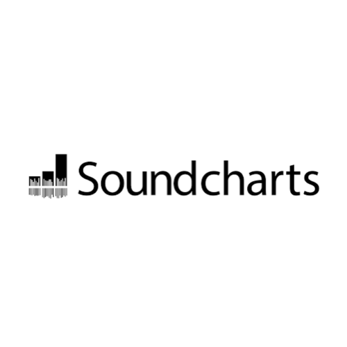 Soundcharts